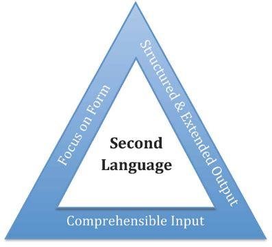 Bilingual education thesis